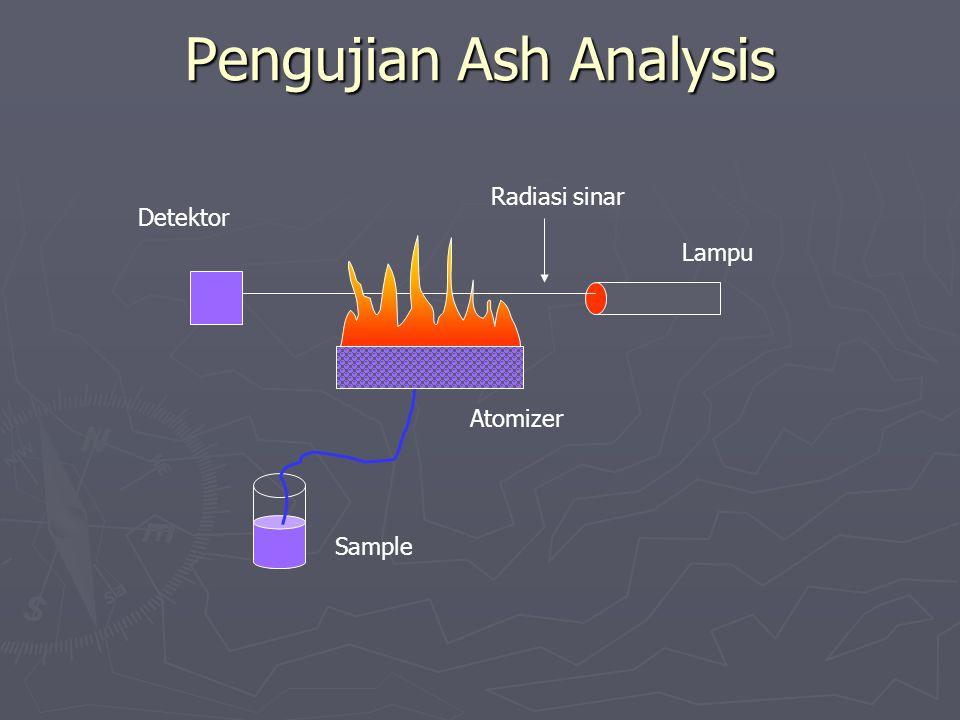 Pengujian Ash Analysis