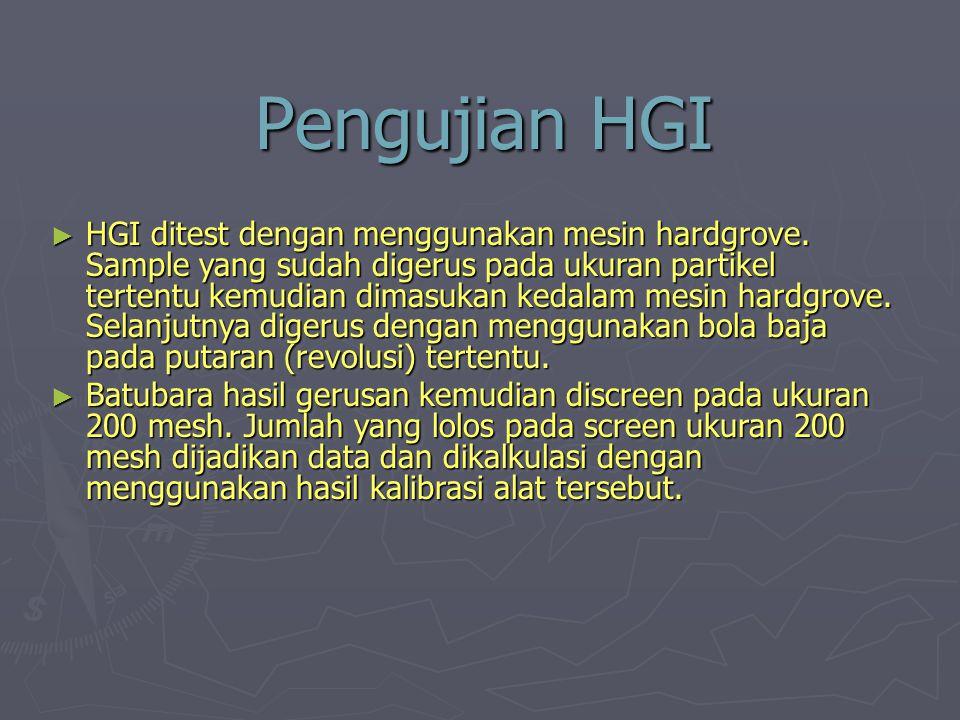 Pengujian HGI