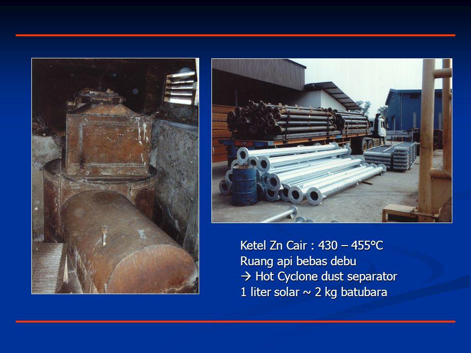 Ketel Zn Cair : 430 – 455°C Ruang api bebas debu.  Hot Cyclone dust separator.