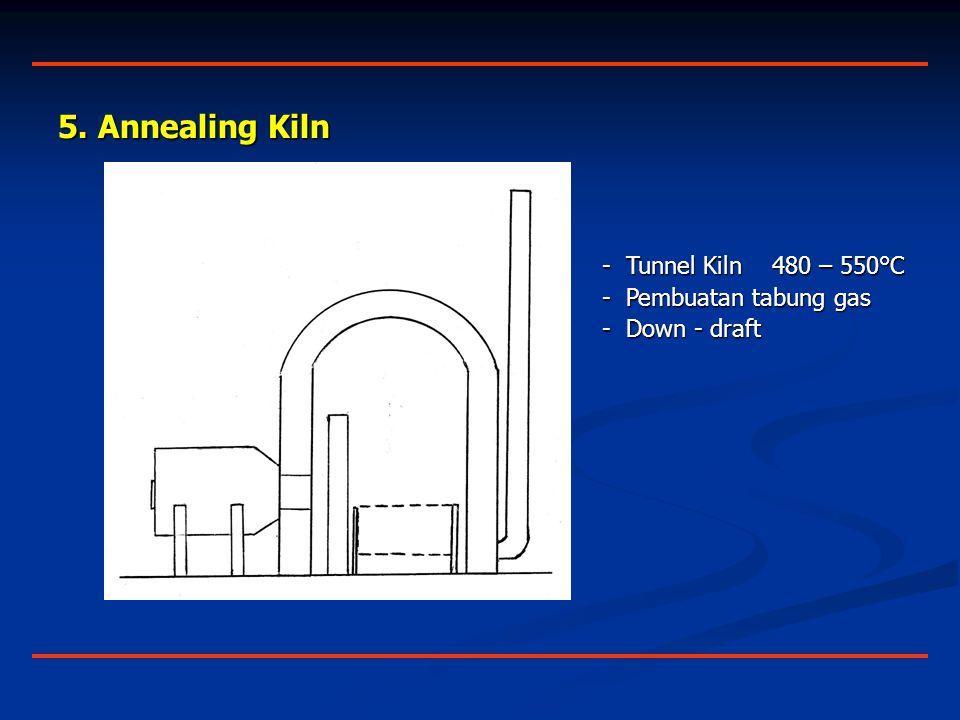 5. Annealing Kiln - Tunnel Kiln 480 – 550°C - Pembuatan tabung gas