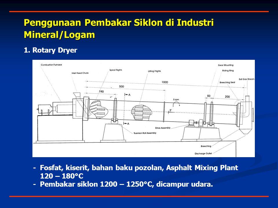 Penggunaan Pembakar Siklon di Industri Mineral/Logam
