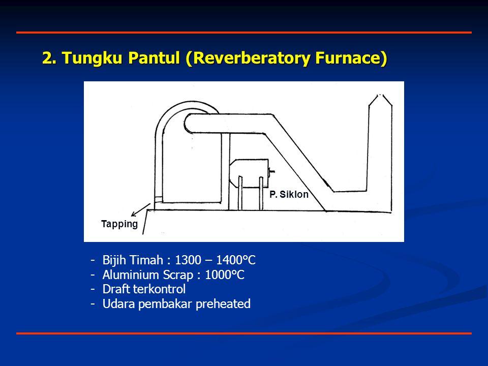 2. Tungku Pantul (Reverberatory Furnace)