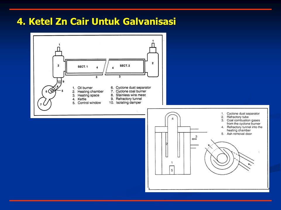 4. Ketel Zn Cair Untuk Galvanisasi