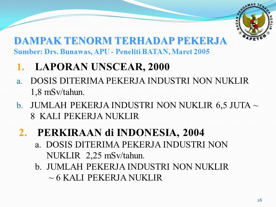 PERKIRAAN di INDONESIA, 2004