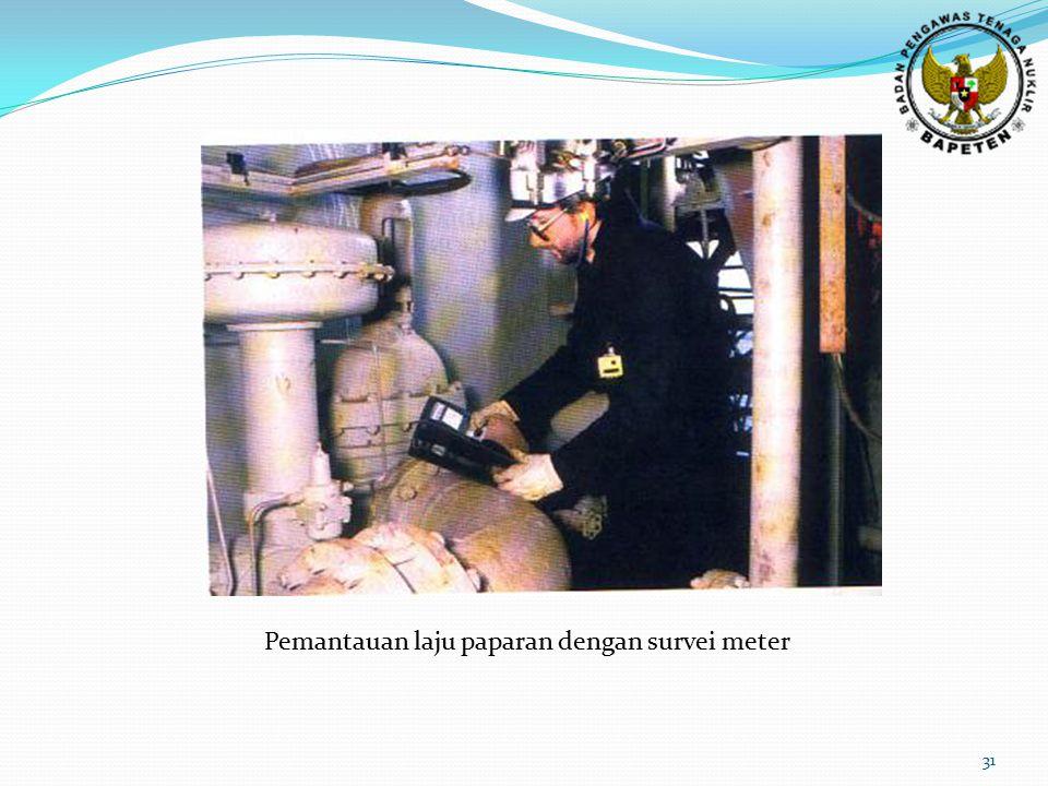 Pemantauan laju paparan dengan survei meter