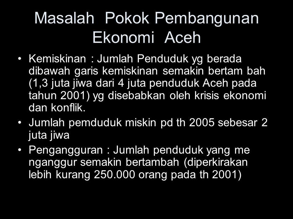 Masalah Pokok Pembangunan Ekonomi Aceh