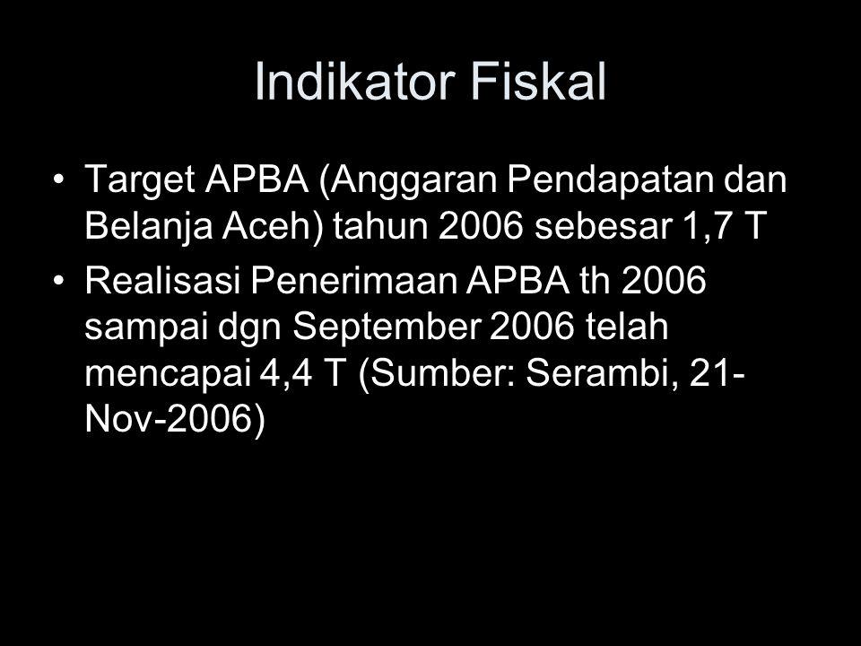 Indikator Fiskal Target APBA (Anggaran Pendapatan dan Belanja Aceh) tahun 2006 sebesar 1,7 T.