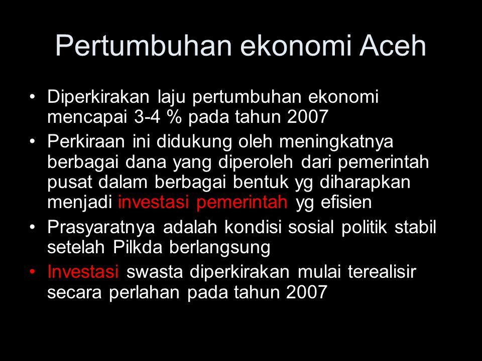 Pertumbuhan ekonomi Aceh