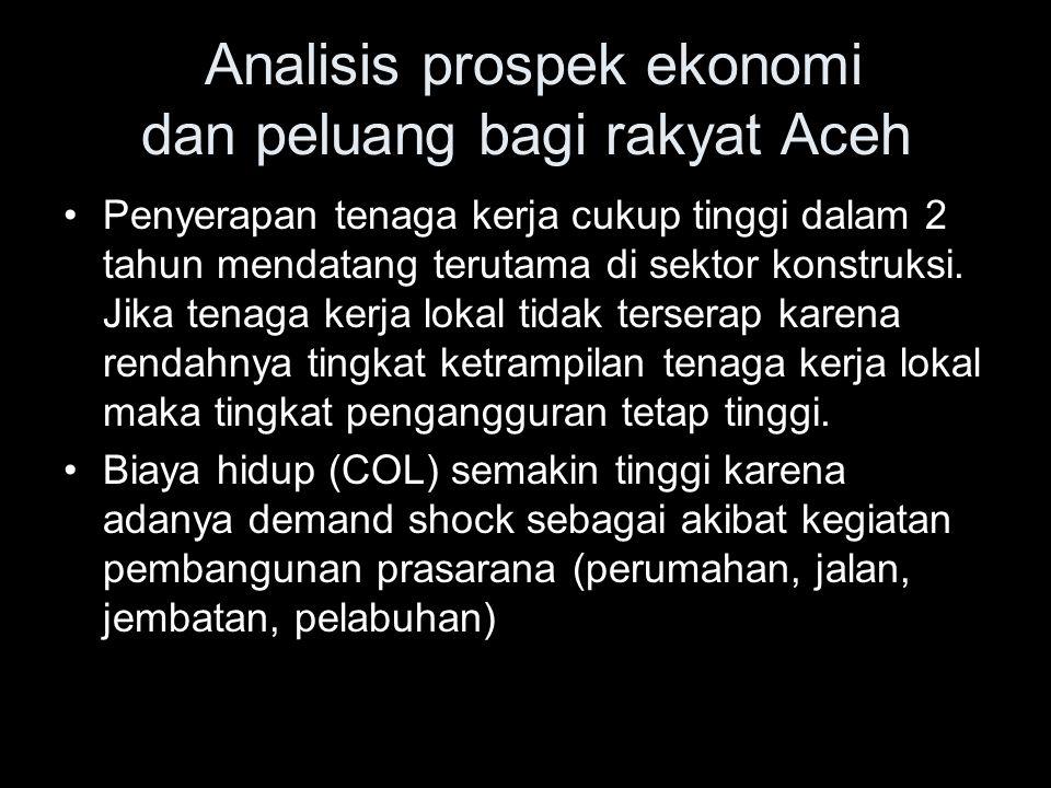 Analisis prospek ekonomi dan peluang bagi rakyat Aceh