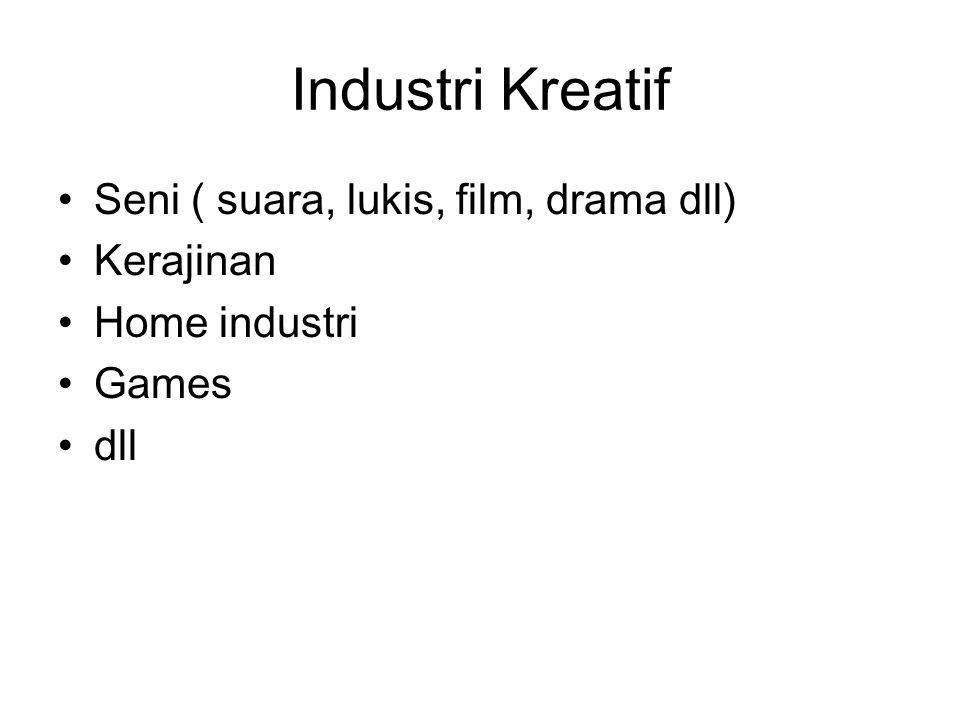 Industri Kreatif Seni ( suara, lukis, film, drama dll) Kerajinan