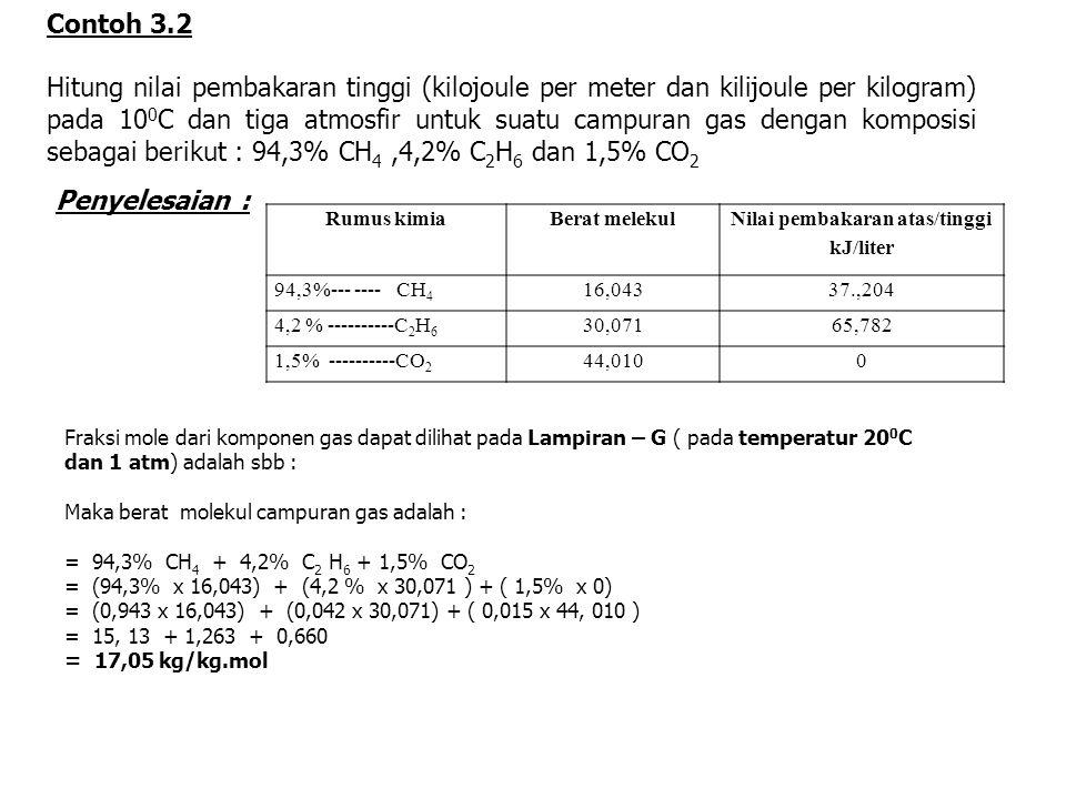 Nilai pembakaran atas/tinggi kJ/liter