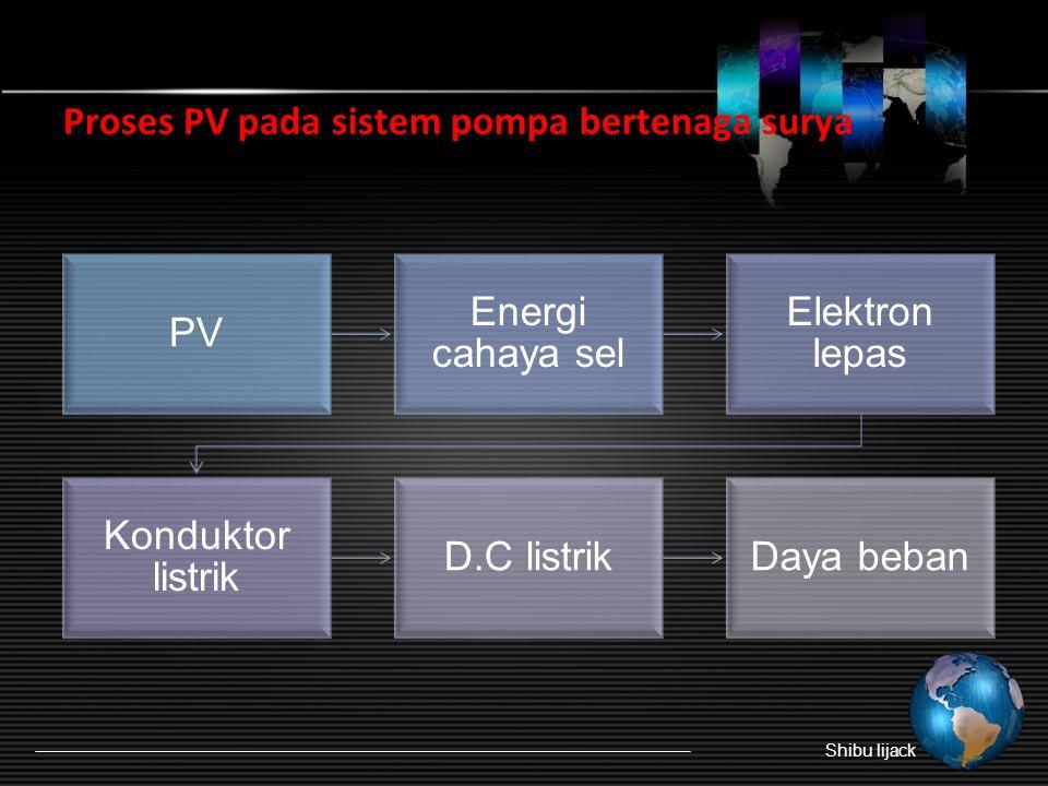 Proses PV pada sistem pompa bertenaga surya