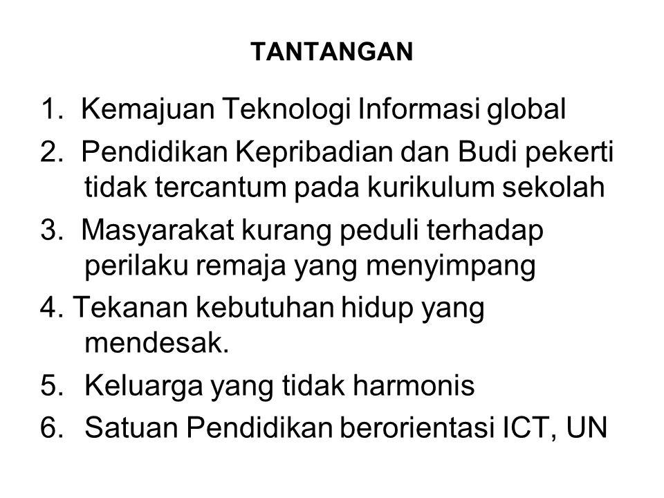 1. Kemajuan Teknologi Informasi global