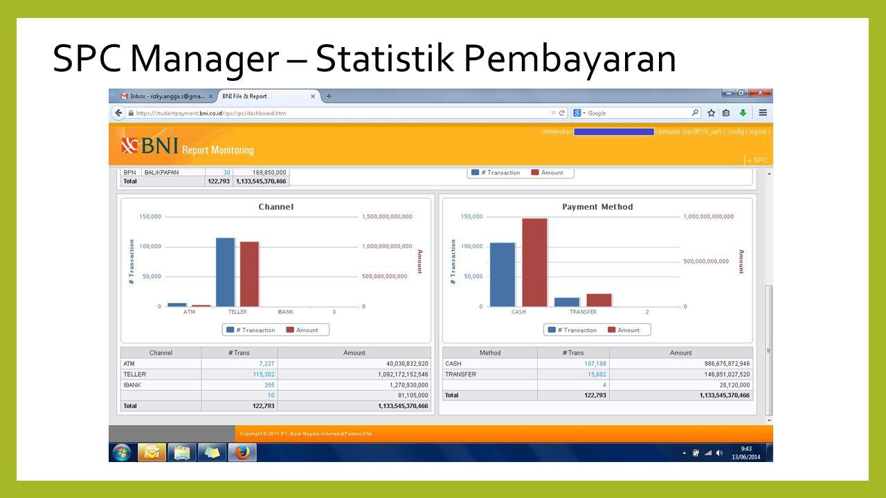 SPC Manager – Statistik Pembayaran