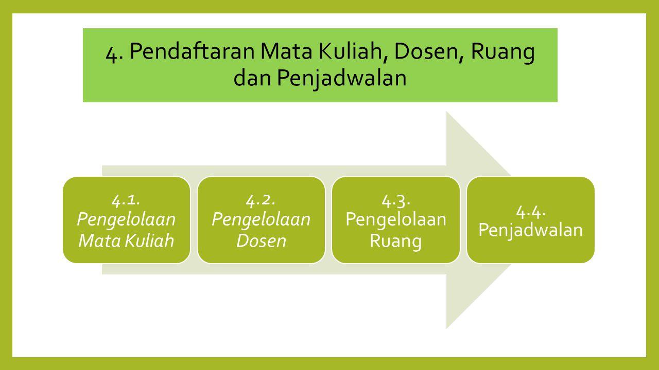 4. Pendaftaran Mata Kuliah, Dosen, Ruang dan Penjadwalan