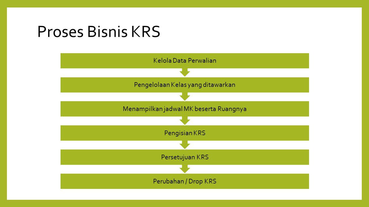 Proses Bisnis KRS Kelola Data Perwalian