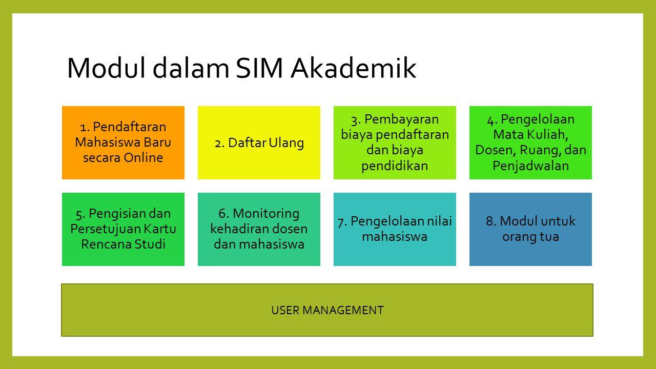 Modul dalam SIM Akademik