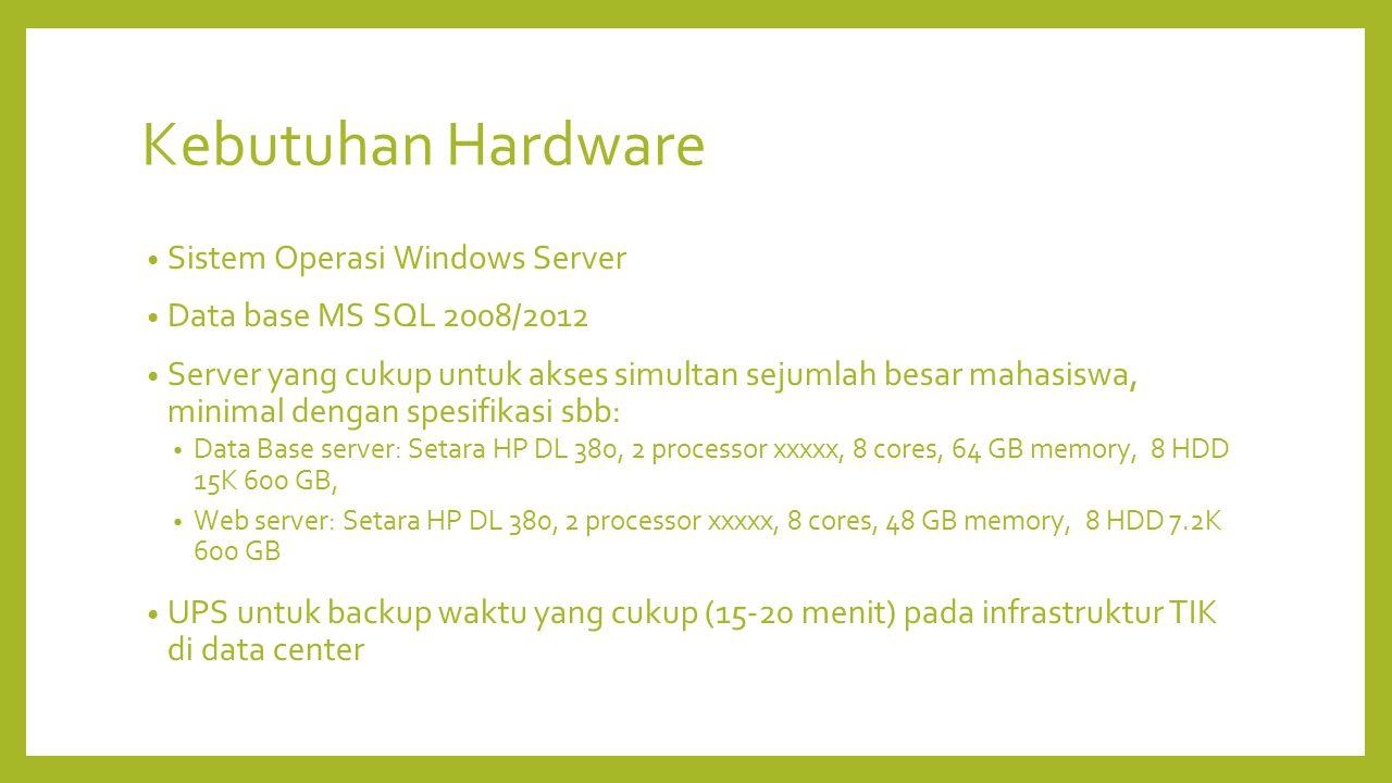 Kebutuhan Hardware Sistem Operasi Windows Server