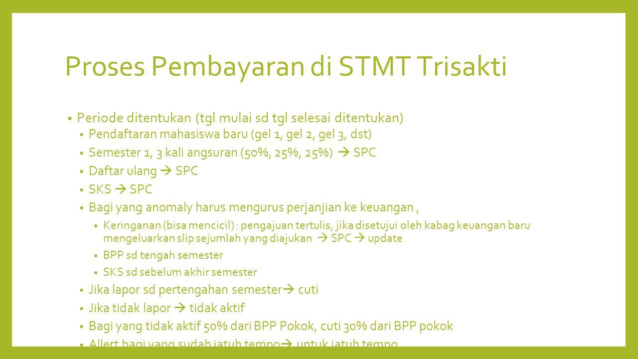 Proses Pembayaran di STMT Trisakti