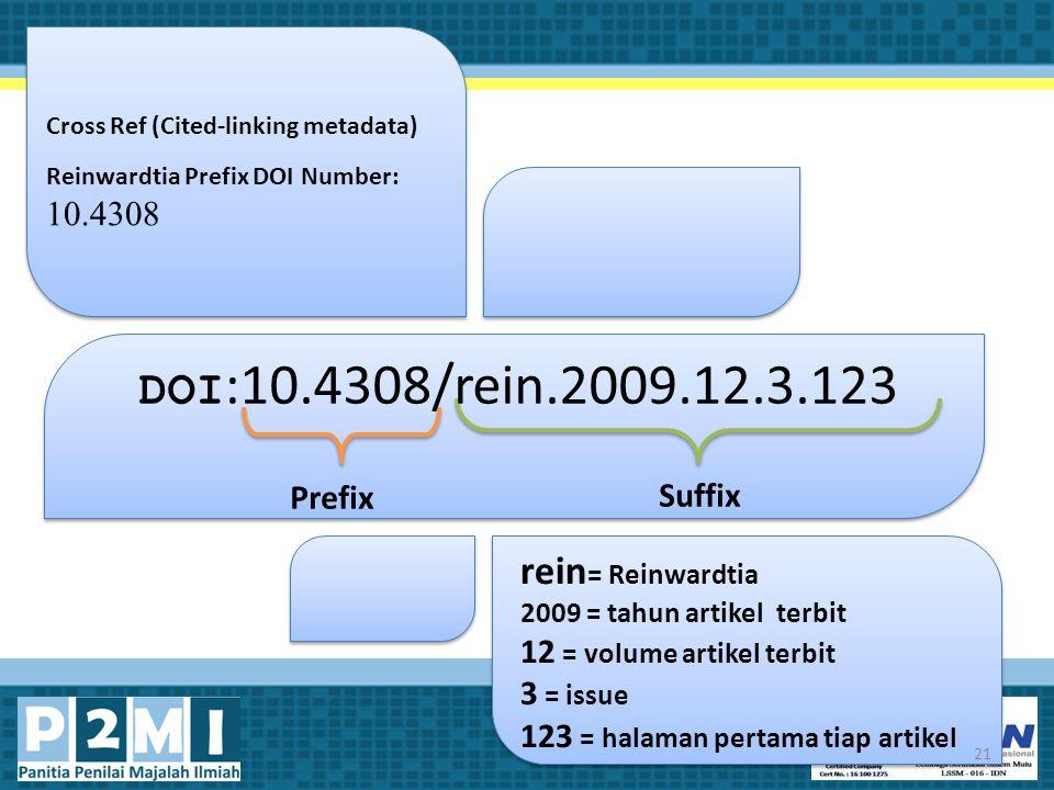 DOI:10.4308/rein.2009.12.3.123 Prefix Suffix