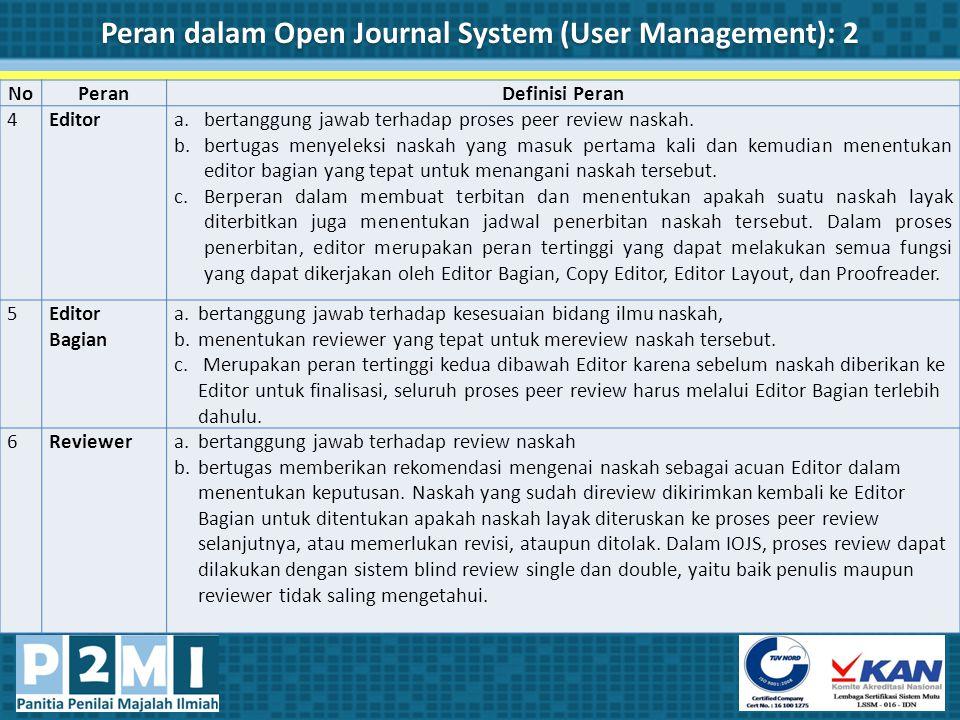 Peran dalam Open Journal System (User Management): 2