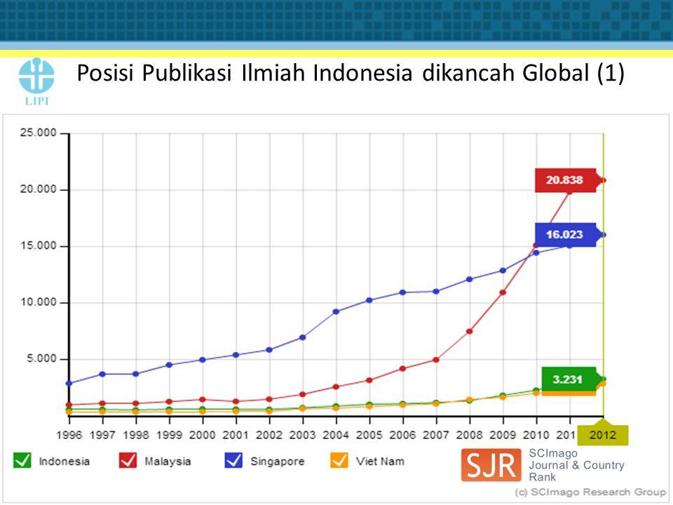 Posisi Publikasi Ilmiah Indonesia dikancah Global (1)