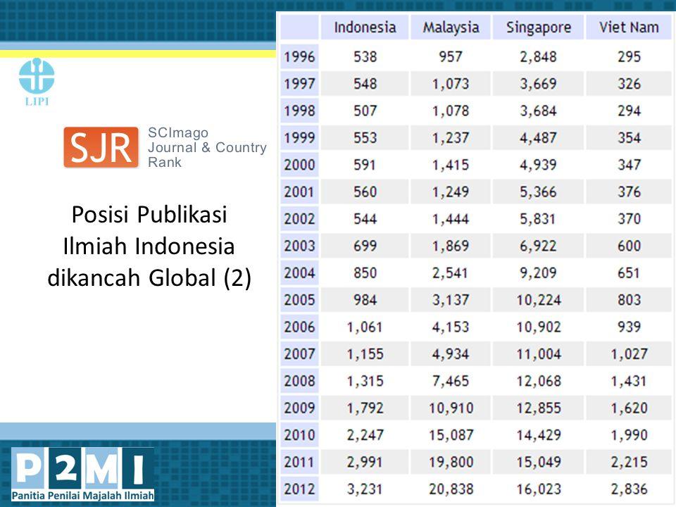Posisi Publikasi Ilmiah Indonesia dikancah Global (2)