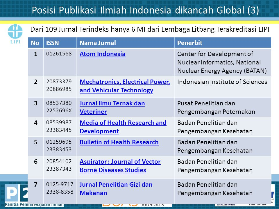 Posisi Publikasi Ilmiah Indonesia dikancah Global (3)