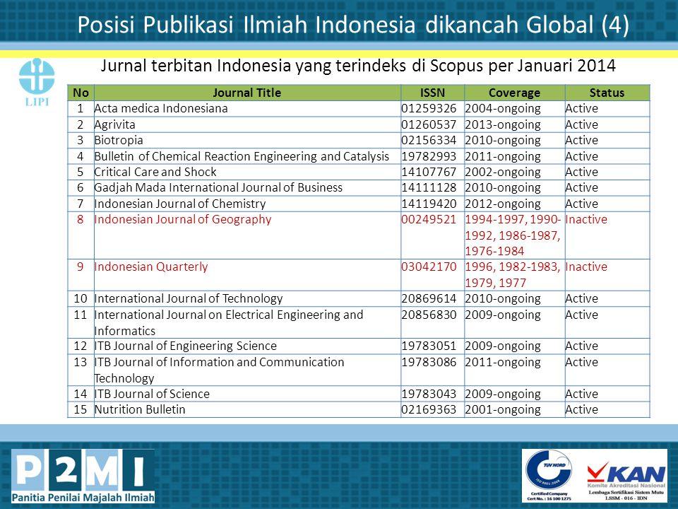 Jurnal terbitan Indonesia yang terindeks di Scopus per Januari 2014