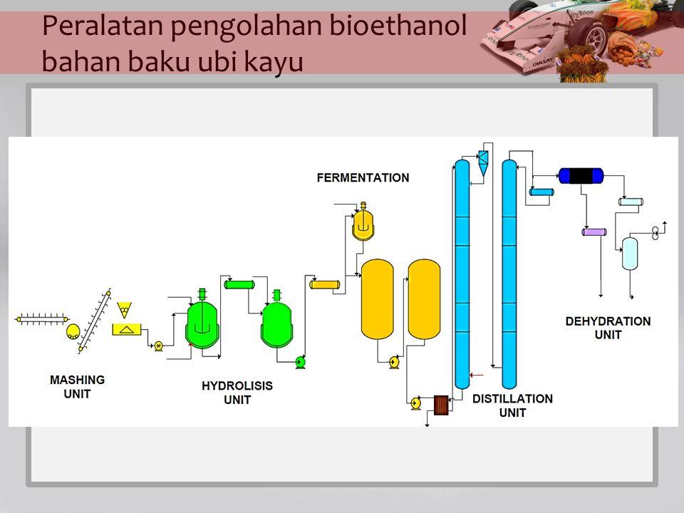 Peralatan pengolahan bioethanol bahan baku ubi kayu