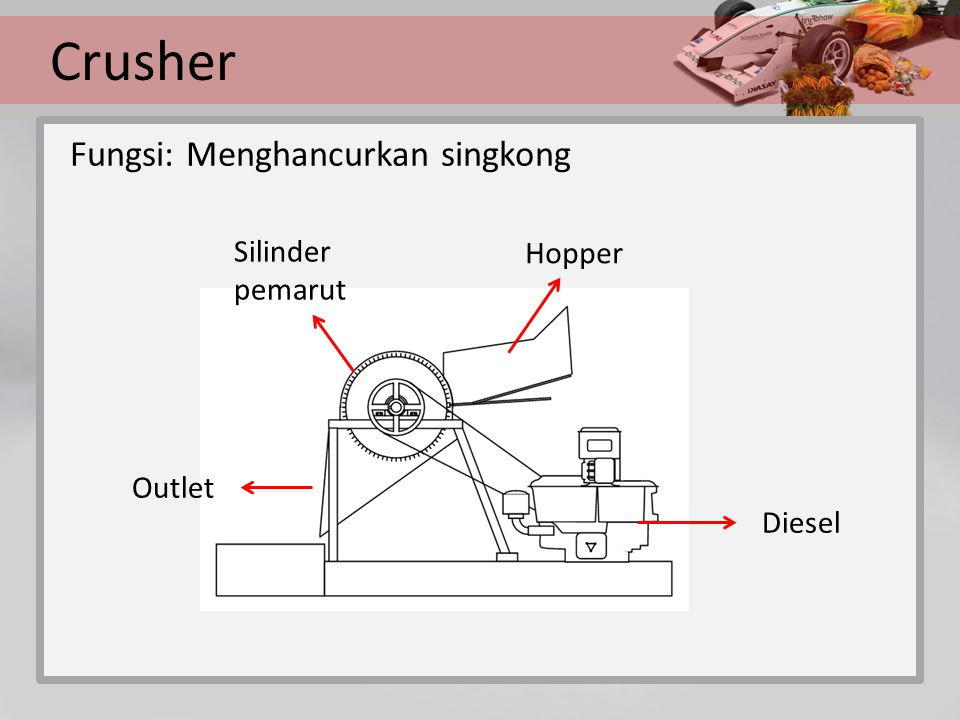 Crusher Fungsi: Menghancurkan singkong Silinder pemarut Hopper Outlet