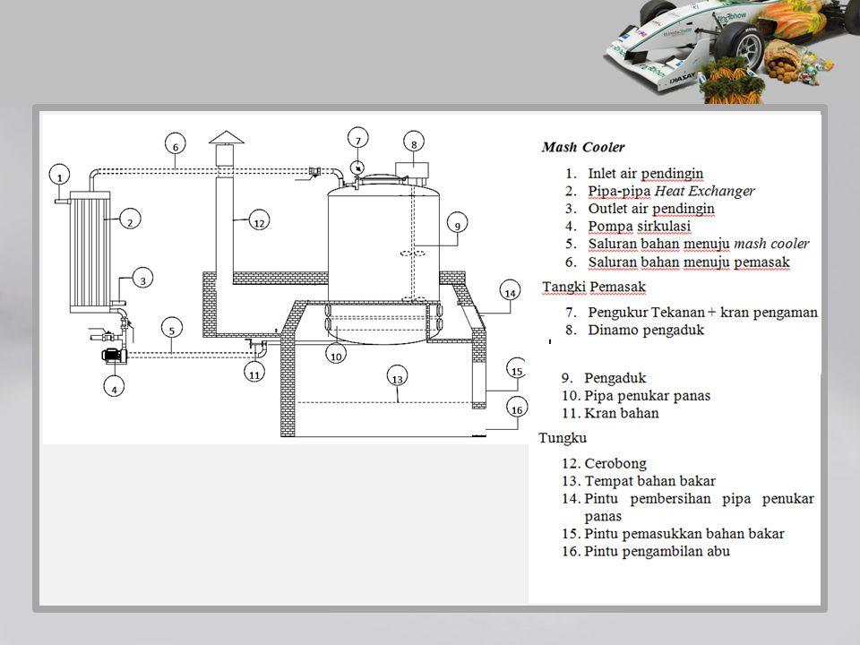Unit mash cooler bertujuan untuk mempercepat pendinginan bahan setelah proses pembuburan dari suhu > 100 oC menjadi 55 oC untuk proses sakarifikasi.