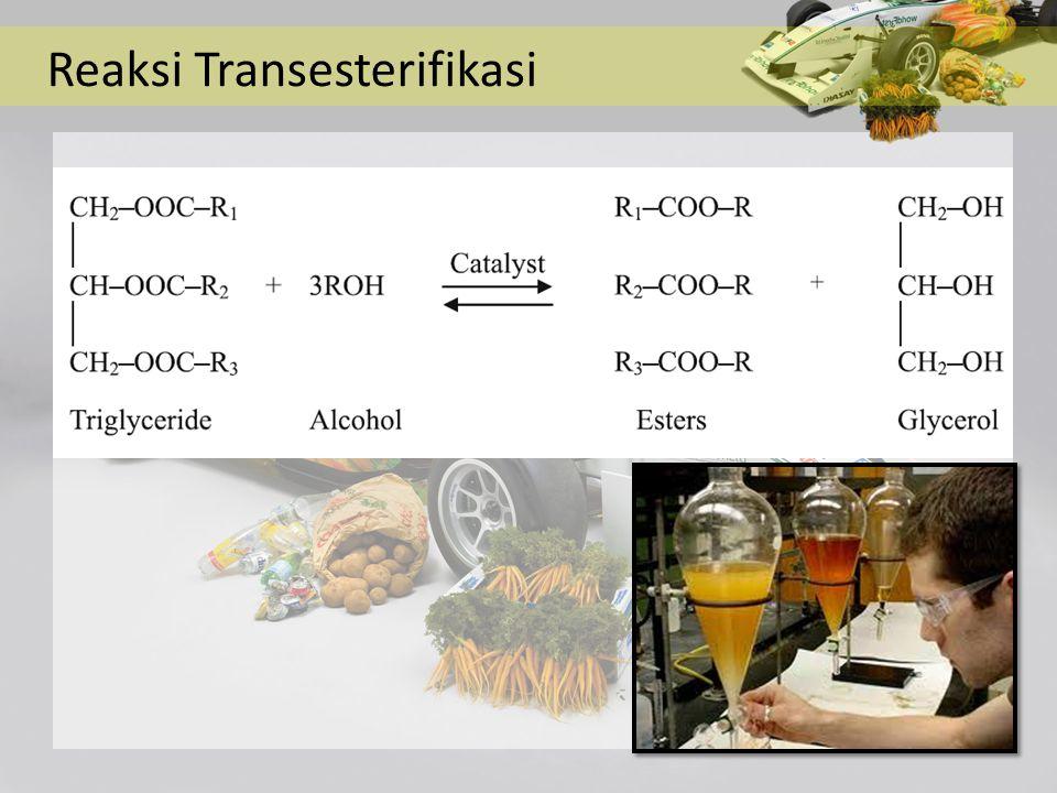 Reaksi Transesterifikasi