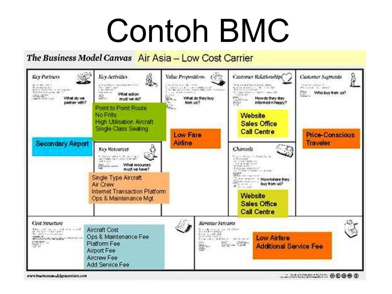 Contoh BMC