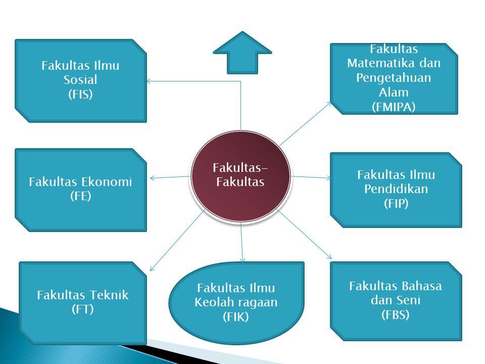 Fakultas Matematika dan Pengetahuan Alam