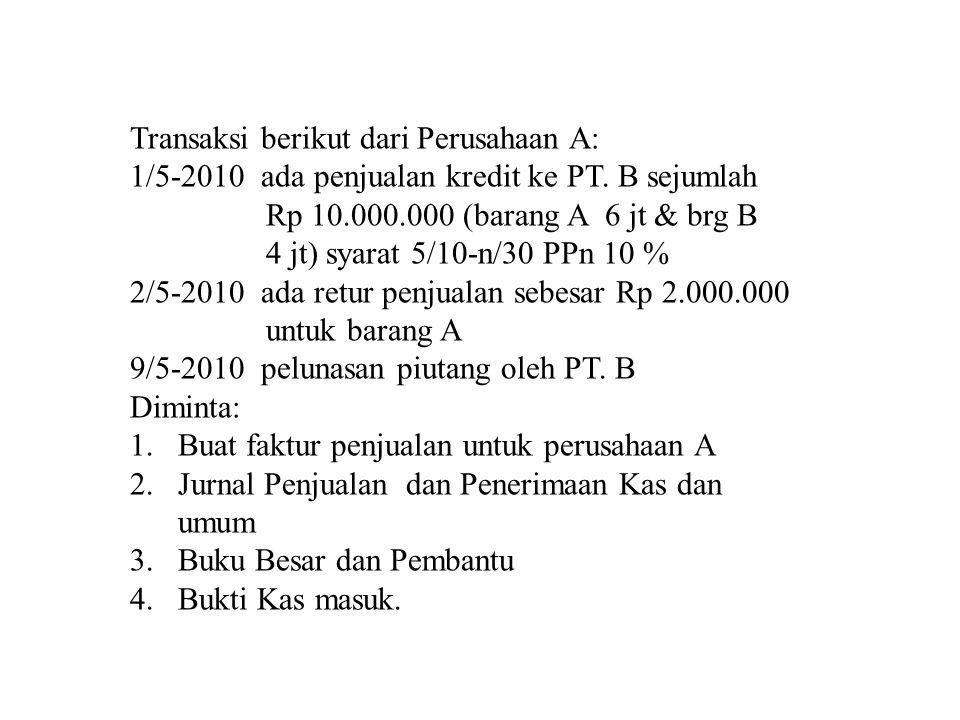 Transaksi berikut dari Perusahaan A: