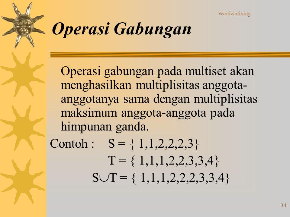 Waniwatining Operasi Gabungan.