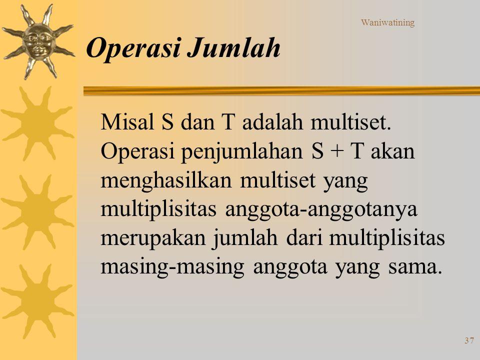 Waniwatining Operasi Jumlah.