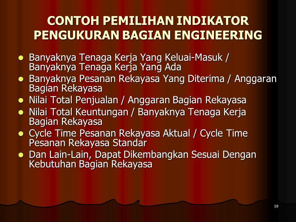 CONTOH PEMILIHAN INDIKATOR PENGUKURAN BAGIAN ENGINEERING
