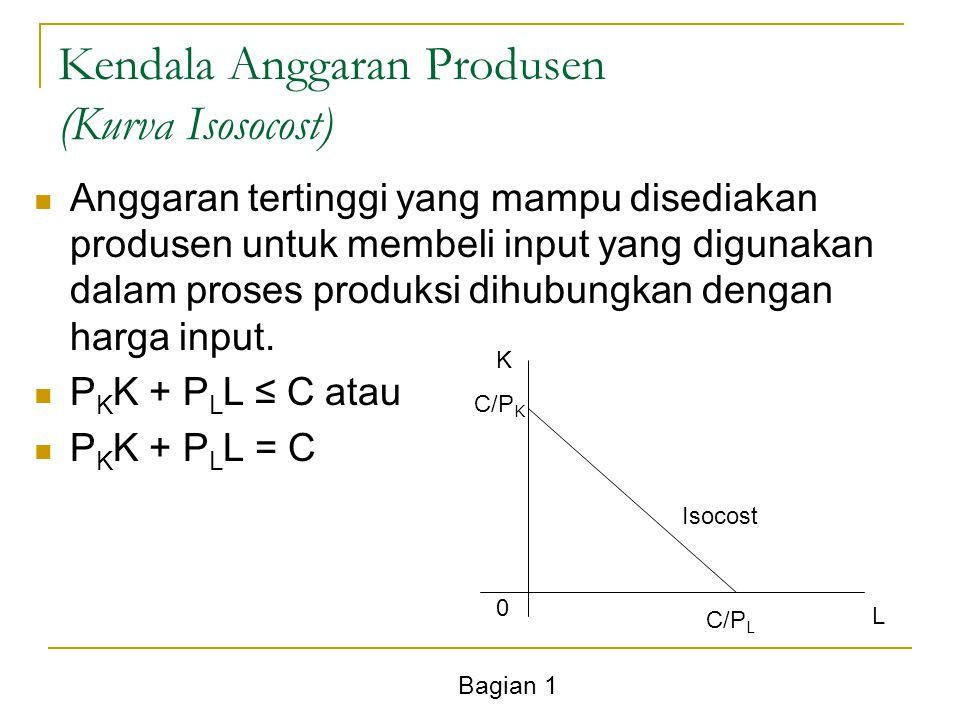 Kendala Anggaran Produsen (Kurva Isosocost)