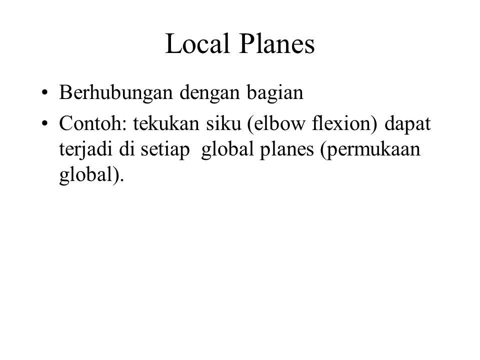 Local Planes Berhubungan dengan bagian