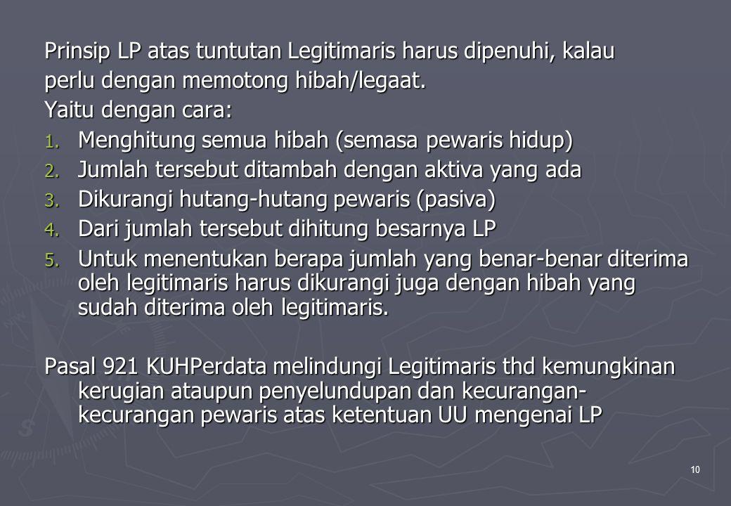 Prinsip LP atas tuntutan Legitimaris harus dipenuhi, kalau