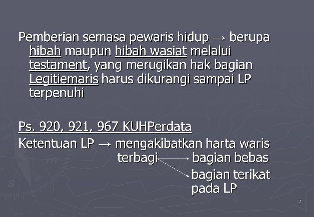 Pemberian semasa pewaris hidup → berupa hibah maupun hibah wasiat melalui testament, yang merugikan hak bagian Legitiemaris harus dikurangi sampai LP terpenuhi