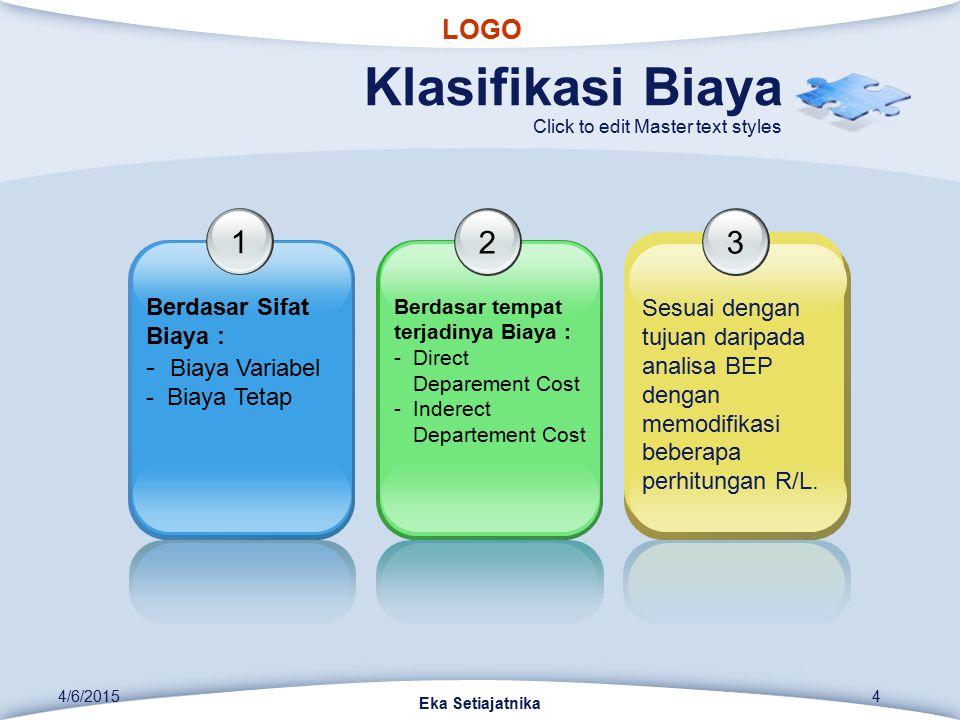Klasifikasi Biaya 1 2 3 Biaya Variabel Berdasar Sifat Biaya :