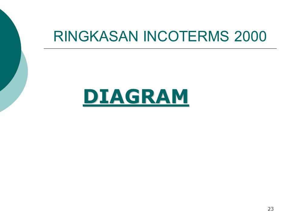 RINGKASAN INCOTERMS 2000 DIAGRAM