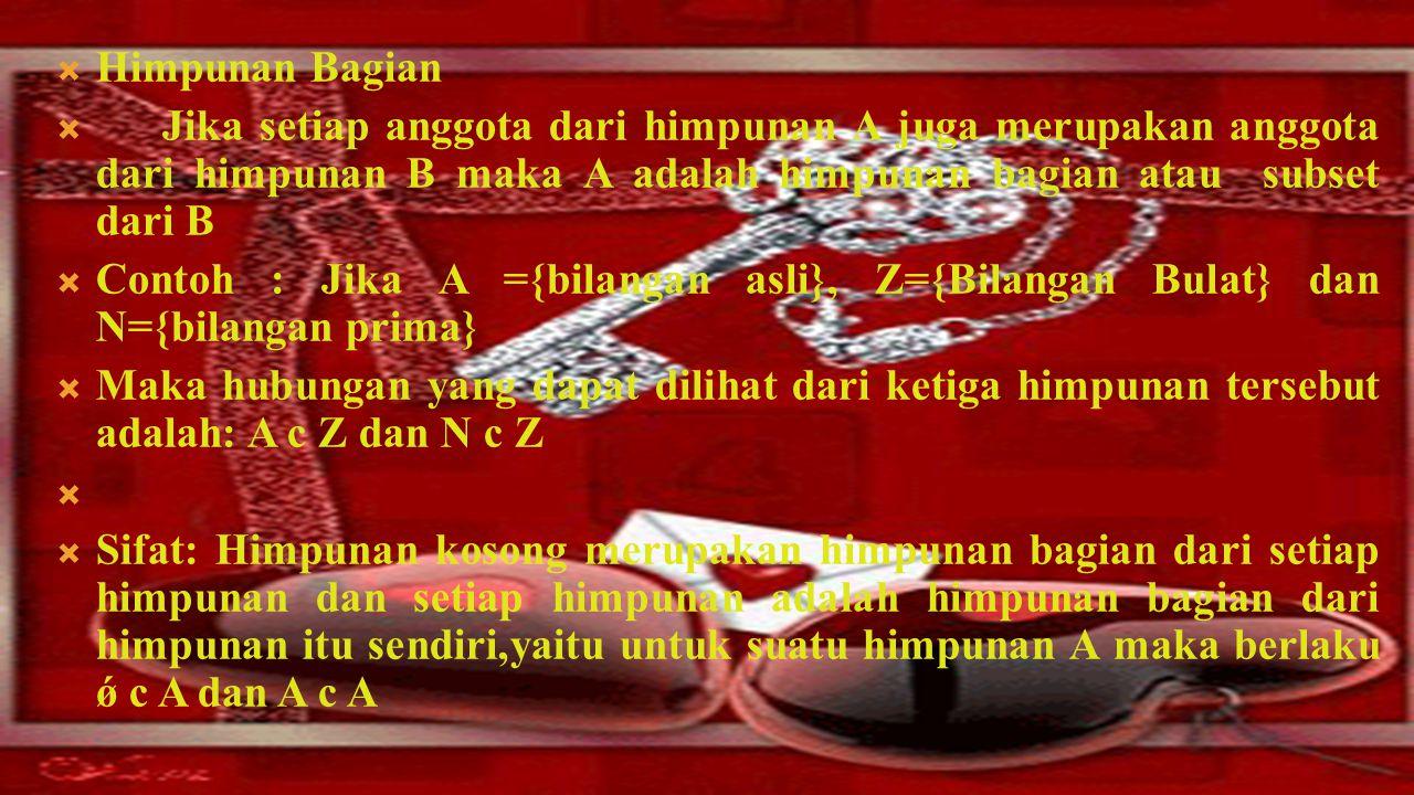Himpunan Bagian Jika setiap anggota dari himpunan A juga merupakan anggota dari himpunan B maka A adalah himpunan bagian atau subset dari B.