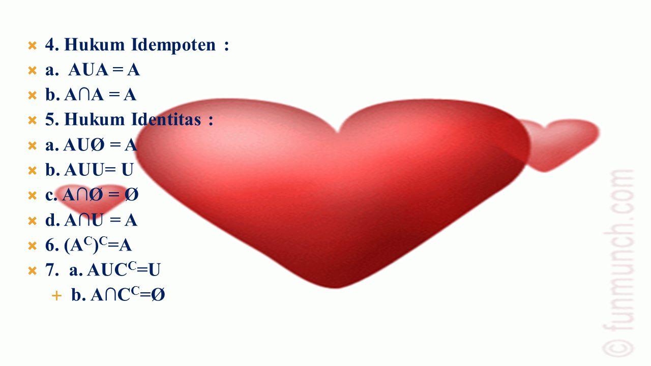 4. Hukum Idempoten : a. AUA = A. b. A∩A = A. 5. Hukum Identitas : a. AUØ = A. b. AUU= U. c. A∩Ø = Ø.