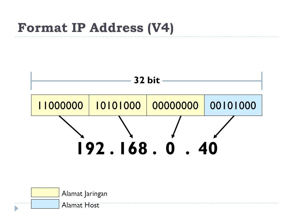 Format IP Address (V4) 32 bit. 11000000. 10101000. 00000000. 00101000. 192 . 168 . 0 . 40. Alamat Jaringan.