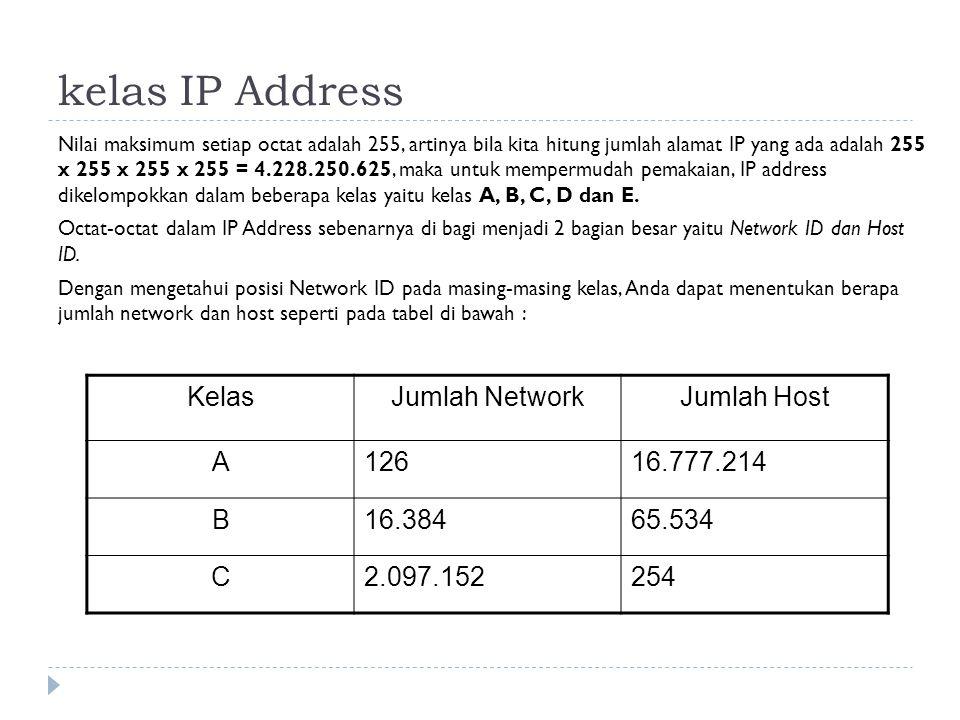 kelas IP Address Kelas Jumlah Network Jumlah Host A 126 16.777.214 B