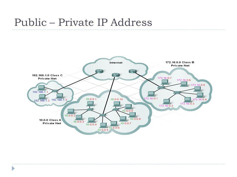 Public – Private IP Address